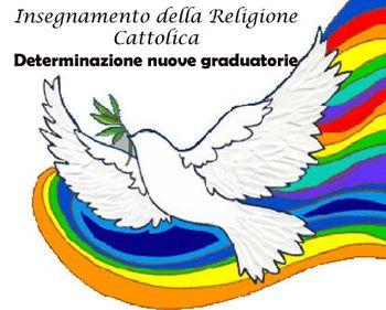 Religiona graduatorie m